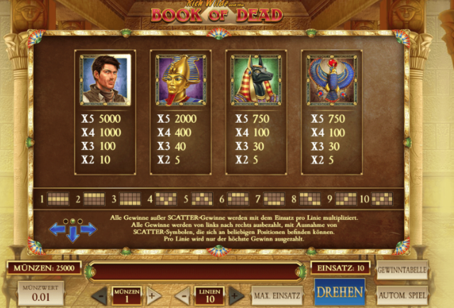 Online Casino Book Of Dead Bonus